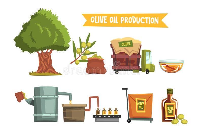 Processo di produzione di petrolio di olio d'oliva da coltivazione all'albero crescente del prodotto finito, raccogliere, inviant royalty illustrazione gratis