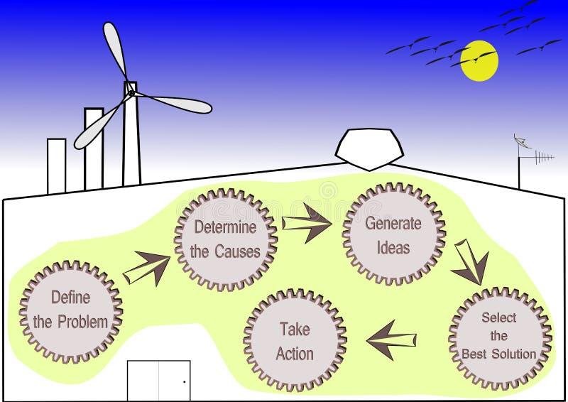 Processo di soluzione dei problemi illustrazione di stock
