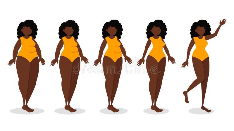 Processo do emagrecimento infographic Mulher na dieta para perder ilustração royalty free