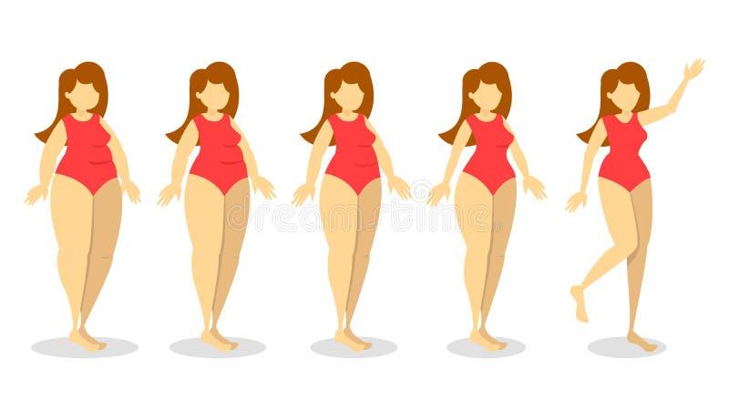 Processo do emagrecimento infographic Mulher na dieta para perder ilustração do vetor