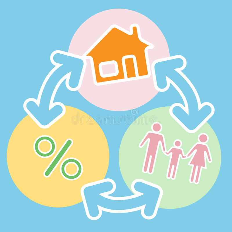 Processo do financiamento de empréstimo da hipoteca do domicílio familiar ilustração stock