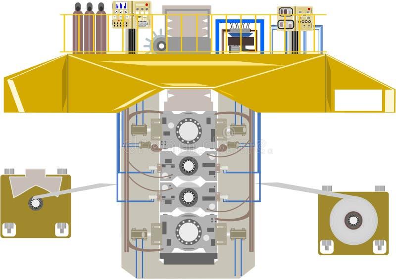 Processo industrial, laminador ilustração stock