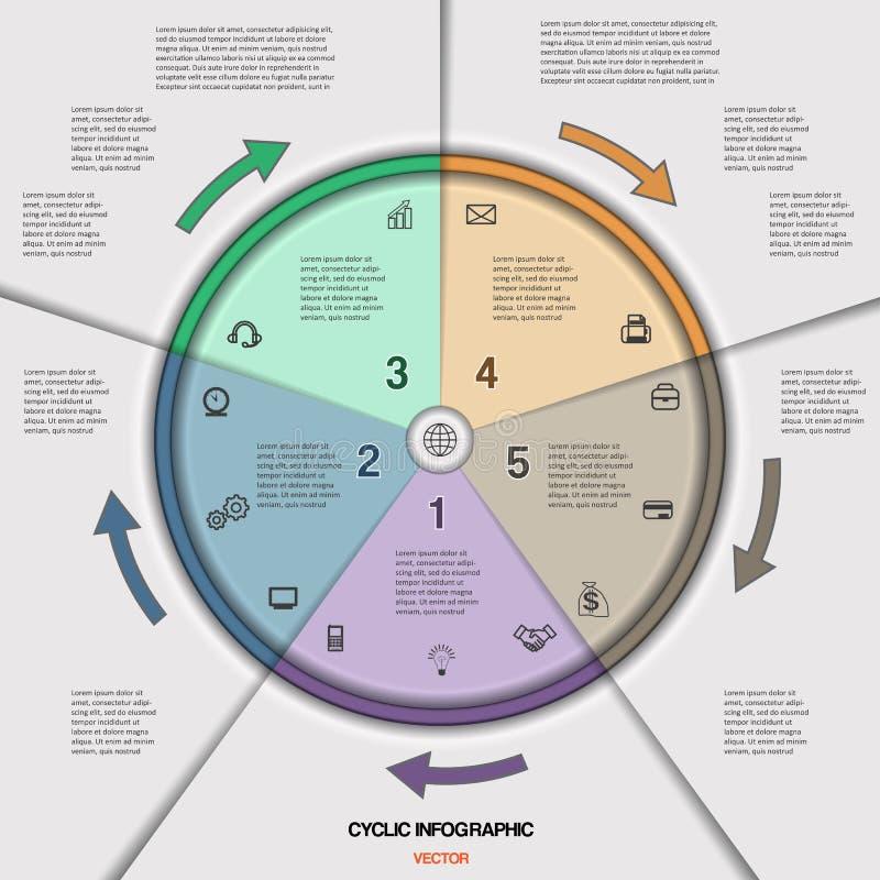 Processus d'affaires d'Infographic ou déroulement des opérations cyclique pour le projet illustration de vecteur