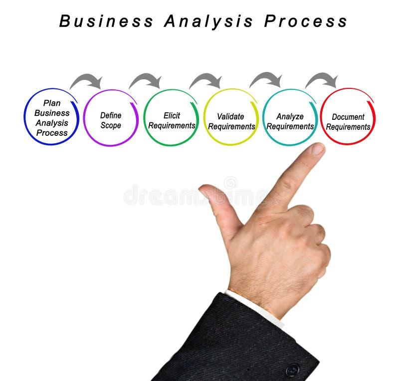 Processus d'analyse commerciale photos libres de droits
