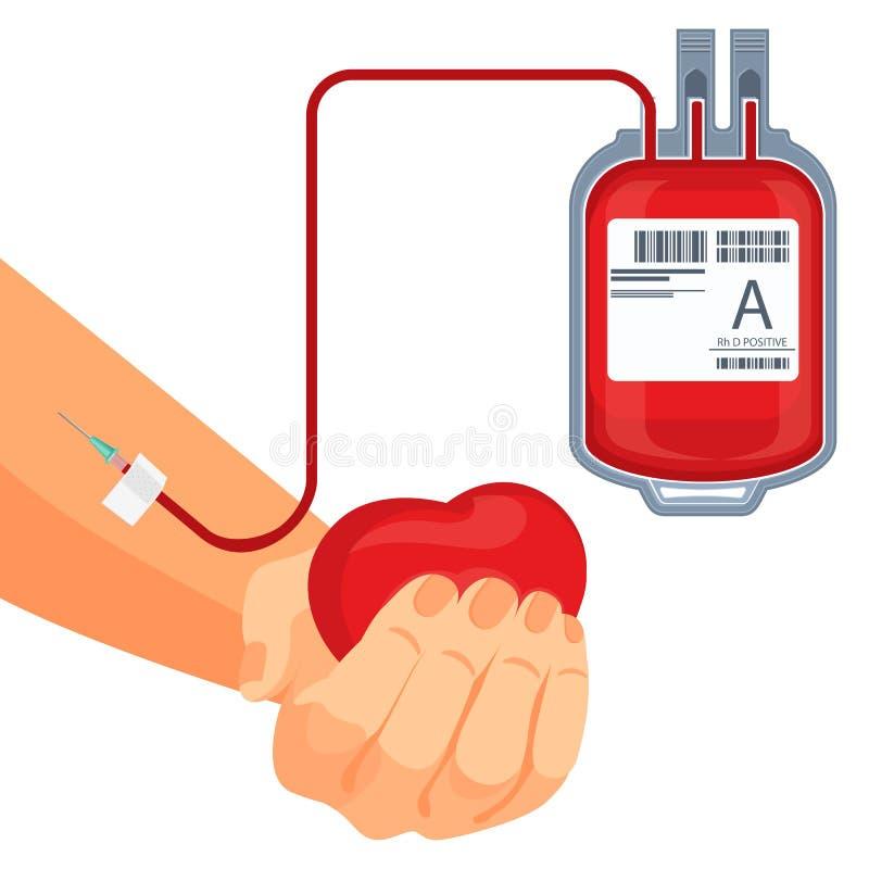 Processus de sachet humain de main et en plastique de don du sang illustration de vecteur
