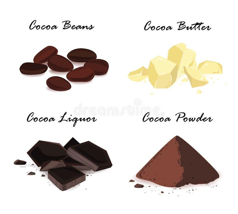 Prodotti del cacao Fave di cacao, burro di cacao, liquore del cacao e polvere Insieme di vettore illustrazione di stock