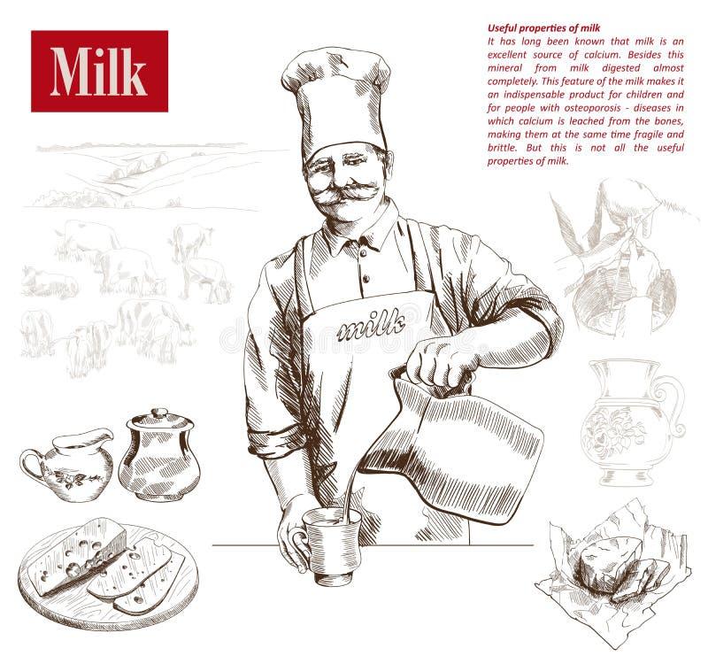 Download Producción de lechería ilustración del vector. Ilustración de vaca - 44851688