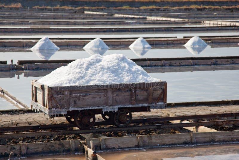 Producción de sal en las charcas de evaporación fotos de archivo