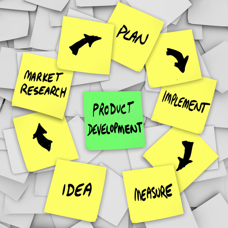 Product Development Diagram Plan On Sticky Notes Stock Illustration ...