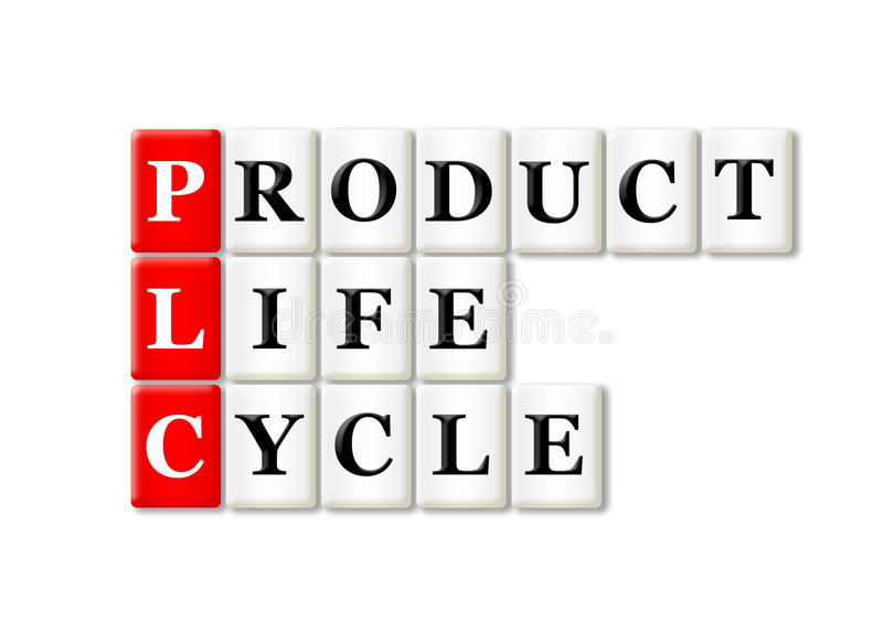 Product Life Cycle royalty free stock photography