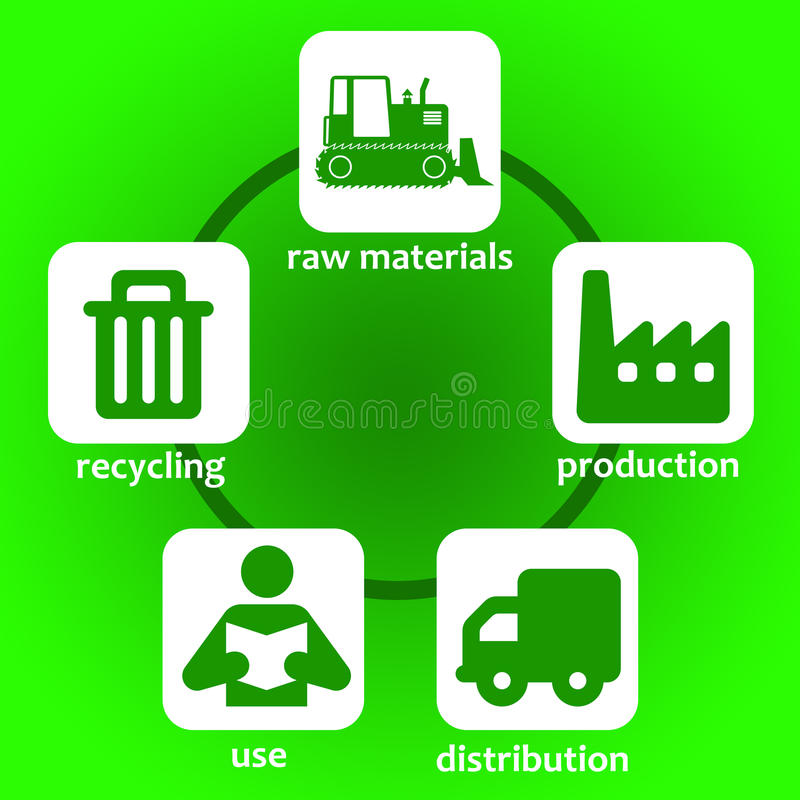Product Lifecycle Stock Photography