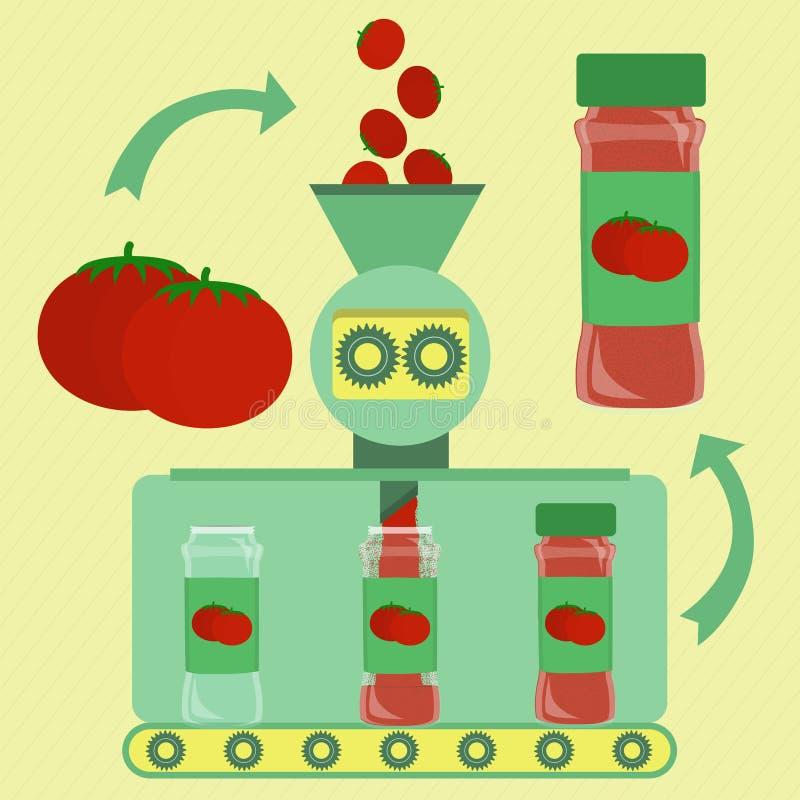 Productie van tomatenpoeder royalty-vrije illustratie