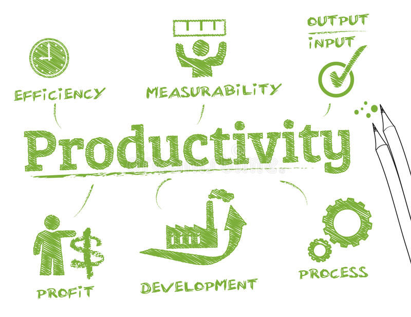 Productivity. Chart with keywords and icons royalty free illustration