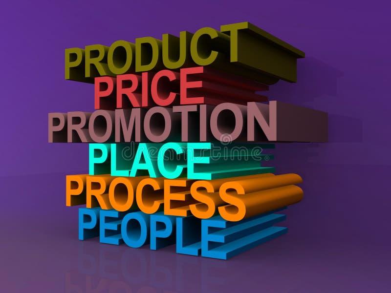 Producto, precio, promoción, lugar, proceso, gente libre illustration