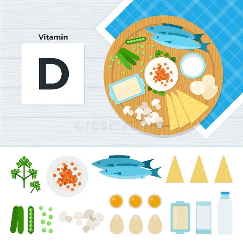 Productos con la vitamina D ilustración del vector