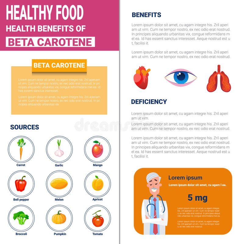 Productos sanos de Infographics de la comida con las vitaminas y los minerales, concepto de la forma de vida de la nutrición de l ilustración del vector