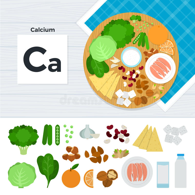 Products with Calcium royalty free illustration