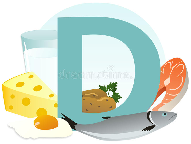 Products containing vitamin D vector illustration