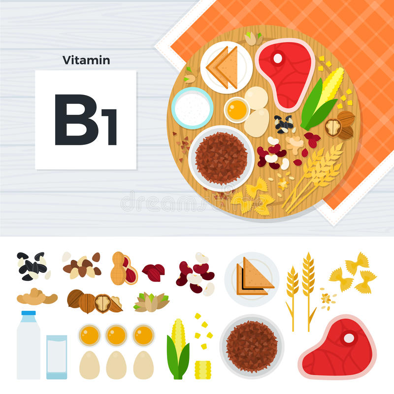 Products with vitamin B1 stock image
