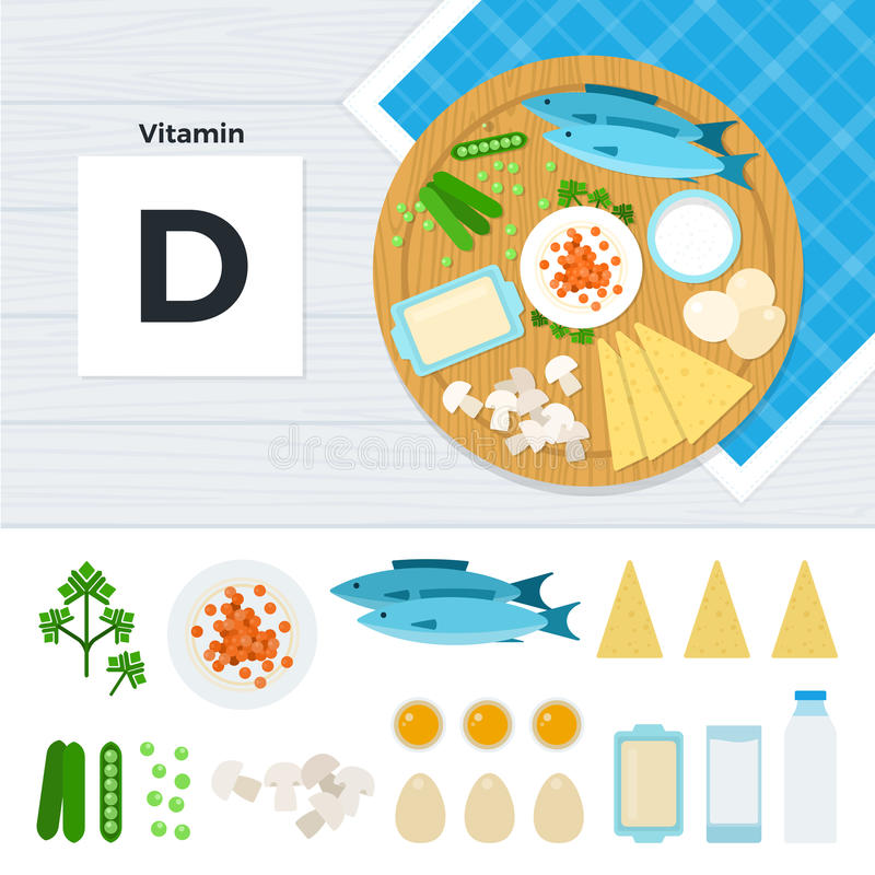 Products with vitamin D. Vitamin D vector flat illustrations. Foods containing vitamin D on the table. Source of vitamin D: beans, eggs, milk, fish, cheese vector illustration