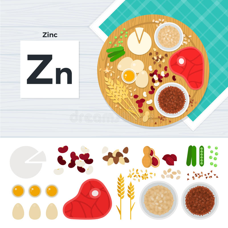 Products with vitamin Zn. Vitamin Zn vector flat illustrations. Foods containing vitamin Zn on the table. Source of vitamin Zn: egg, meat, corn, nuts, peas stock illustration
