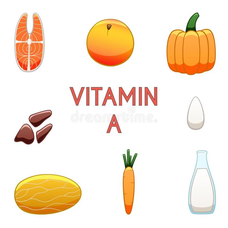 Produits de vitamine A illustration stock