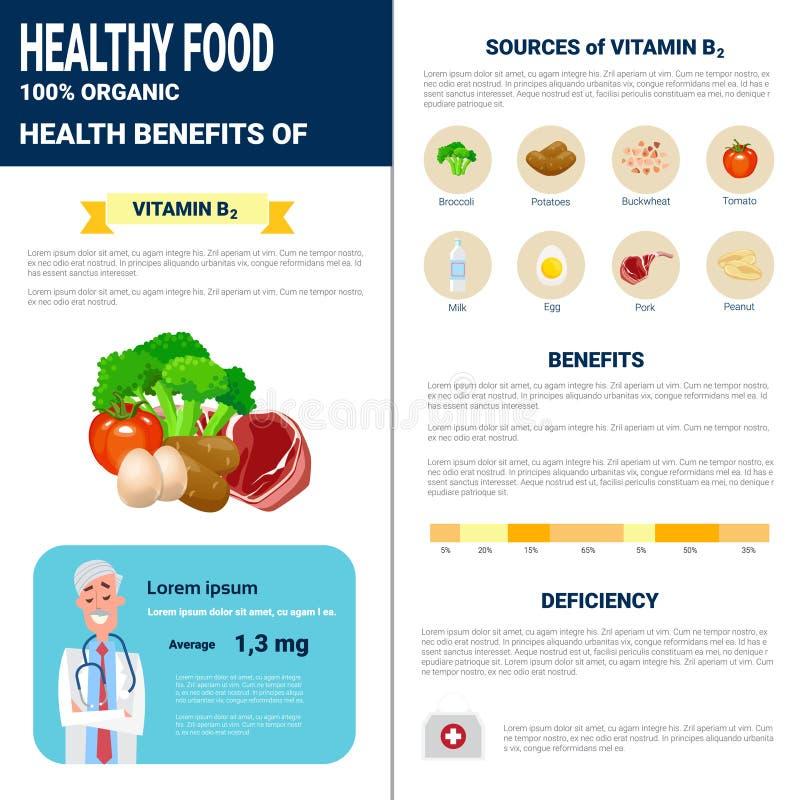 Produits sains d'Infographics de nourriture avec des vitamines, concept de mode de vie de nutrition de santé illustration de vecteur