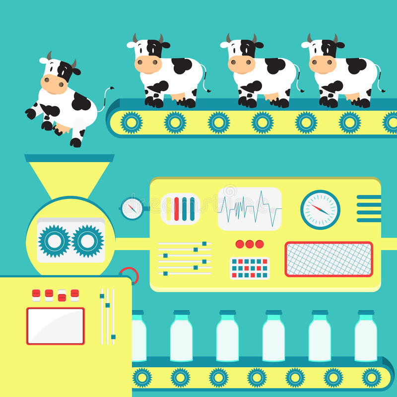 Produkcja krowy mleko ilustracja wektor