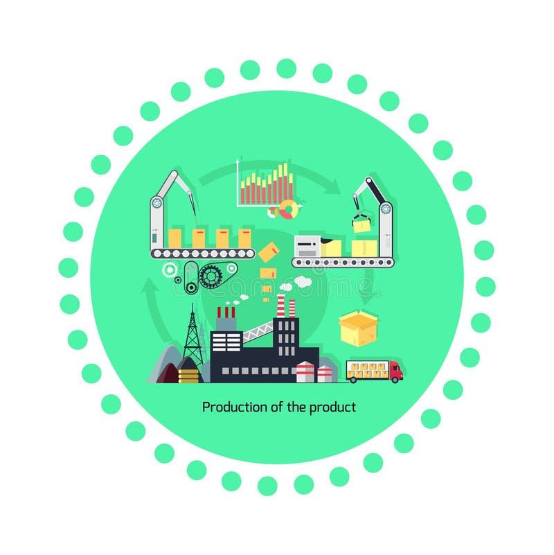 Produkcja produkt ikony Płaski projekt royalty ilustracja