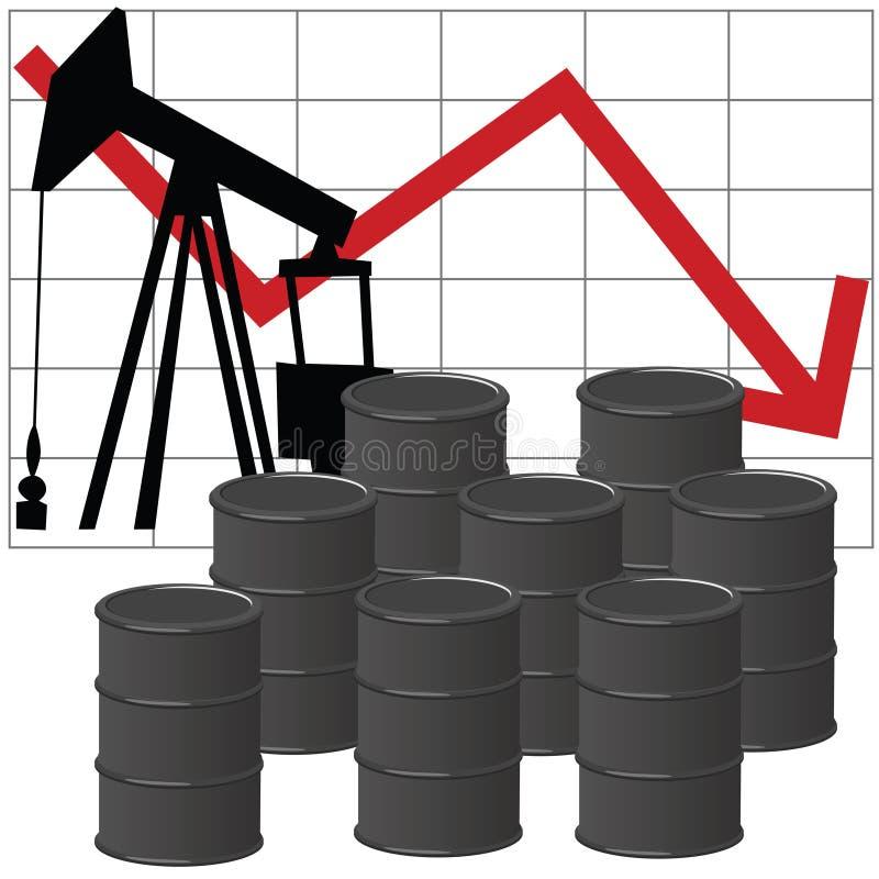 produkcja ropy naftowej ilustracji