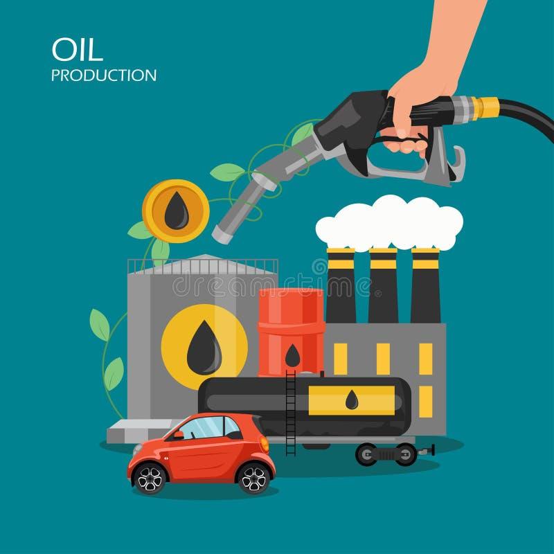Produkcja ropy naftowej mieszkania stylu projekta wektorowa ilustracja ilustracji
