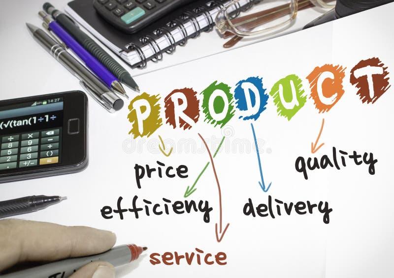 produkt stockfotos