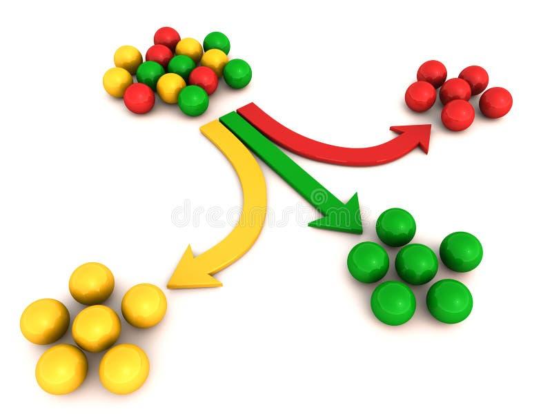 Produkt eller tjänste- segmentation vektor illustrationer