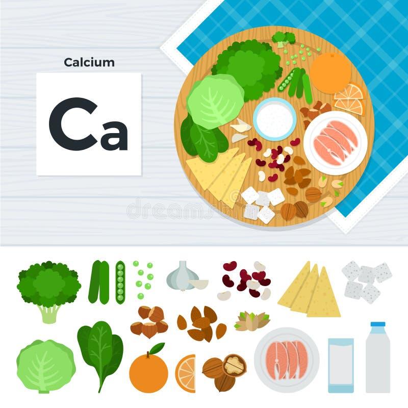 Produkte mit Kalzium lizenzfreie abbildung