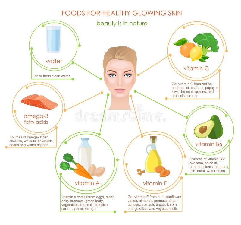 Produkter för hud stock illustrationer