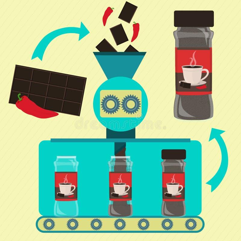 Produktion av kryddigt chokladpulver stock illustrationer