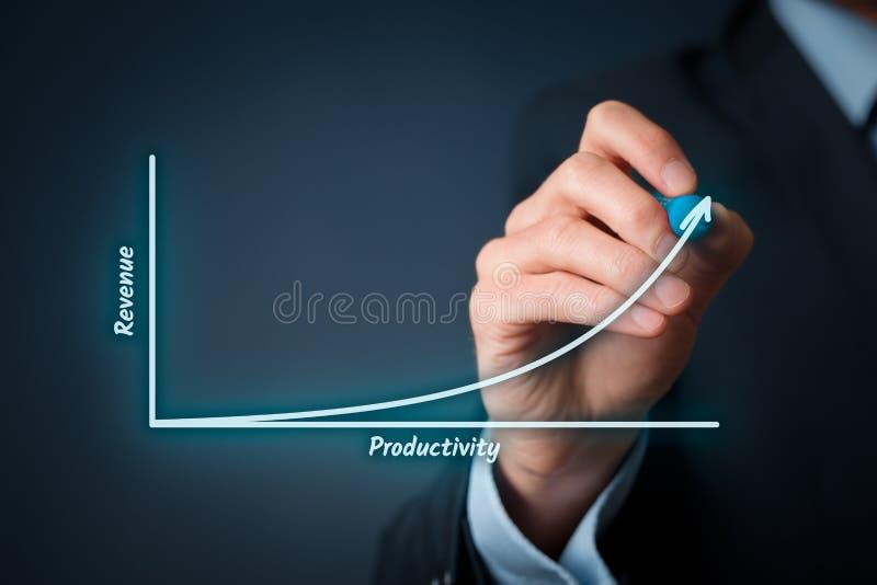 Produktivitet och intäkt arkivbild