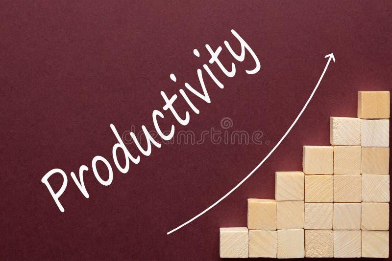 Produktivitetsordbegrepp arkivbild