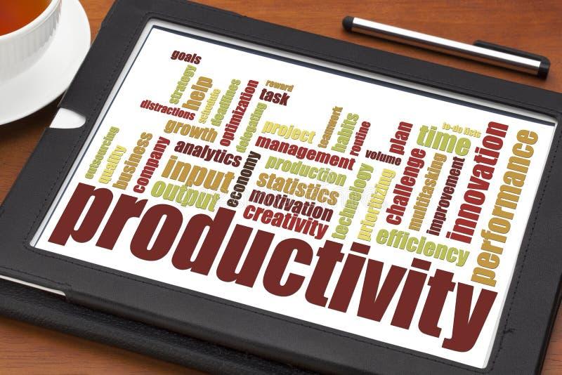 Produktivitetsordmoln royaltyfria bilder