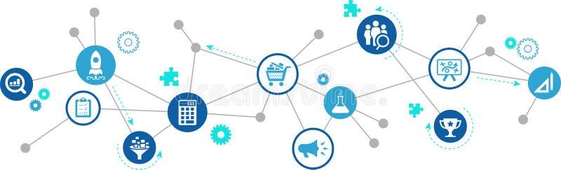 """Produktledning/produktutveckling/illustration för vektor för †för produktmarknadsföring """" stock illustrationer"""