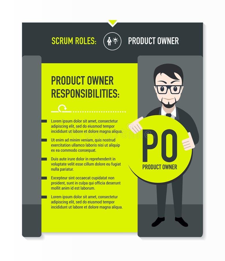 Produktu właściciela odpowiedzialność ilustracja wektor