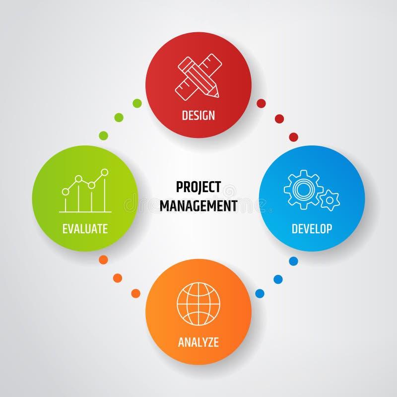 Produktutveckling för affär för ledning för vektordiagramprojekt stock illustrationer