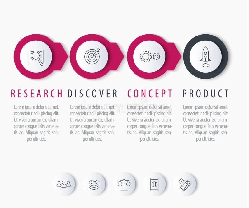 Produktutveckling infographics, momentetiketter stock illustrationer