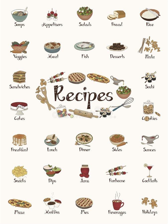 Produkty spożywczy, przepisów majchery/śliczne pociągany ręcznie ilustracje ilustracji