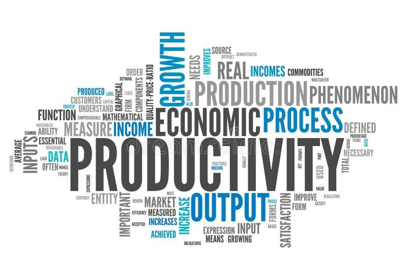 Produtividade da nuvem da palavra ilustração do vetor