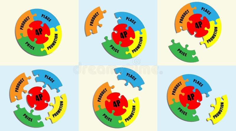 """produto do †do gráfico do enigma 4P """", lugar, preço, promoção ilustração do vetor"""