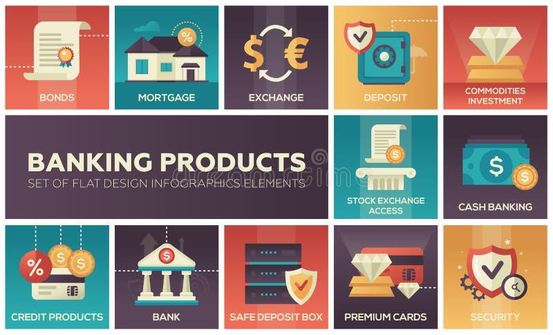 Produtos da operação bancária - grupo de elementos lisos do infographics do projeto ilustração royalty free