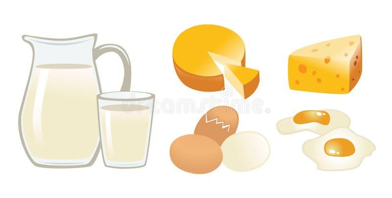 Produtos lácteos ilustração royalty free