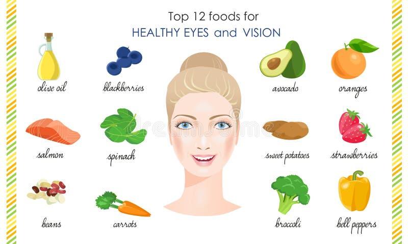 Produtos para seus olhos e visão saudáveis Vetor ilustração royalty free