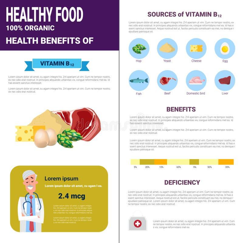 Produtos saudáveis de Infographics do alimento com vitaminas, conceito do estilo de vida da nutrição da saúde ilustração do vetor